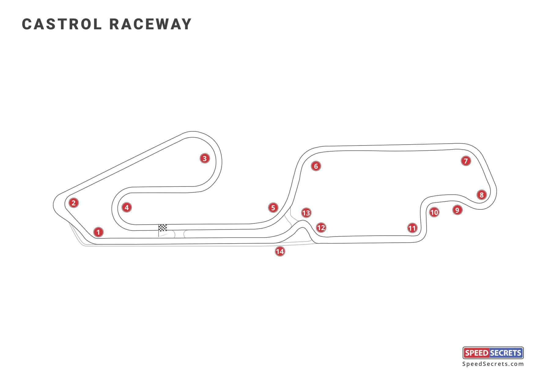 Castrol Raceway